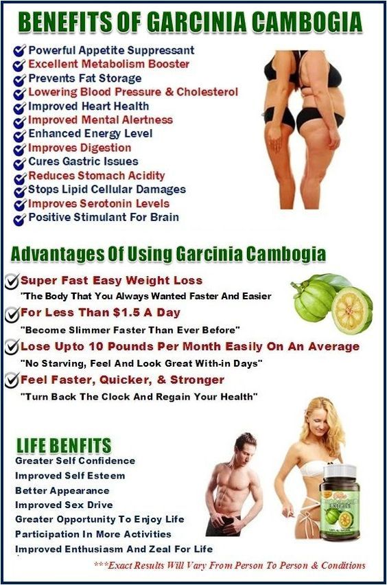 Get The Best Garcinia Cambogia Reviews 2018 Real Customer