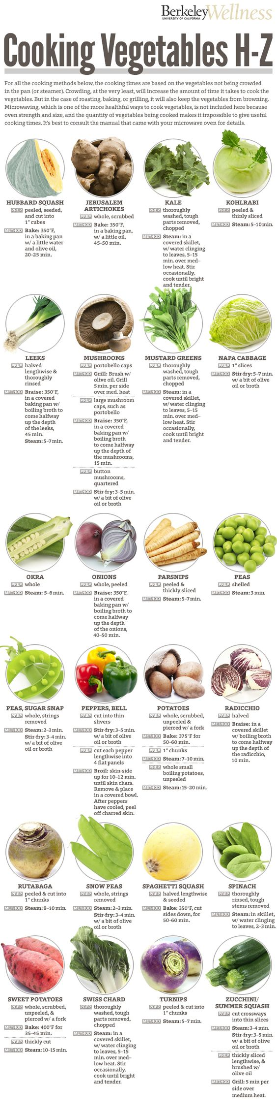 PART 2: How to Cook Vegetables the healthy way from Jerusalem Artichokes to Zucchini by berkelywellness #Infographic #Cooking_Vegetables