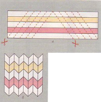 Easy Chevrons: Strip piece, cut half in one direction, cut the other half in the opposite direction, (angles are the same), assemble alternating strips.