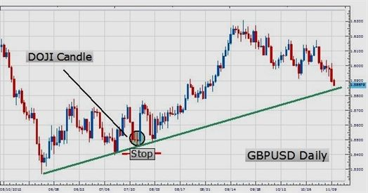 Forex Hero Forex Trading Lecture 6 Forex Scalping Strategy For