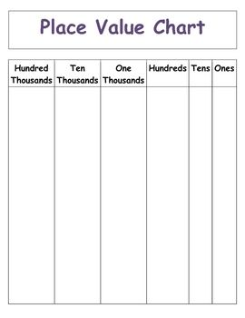 Place Value To Hundred Thousands Chart Blank Template ...