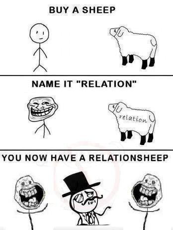 relationsheep