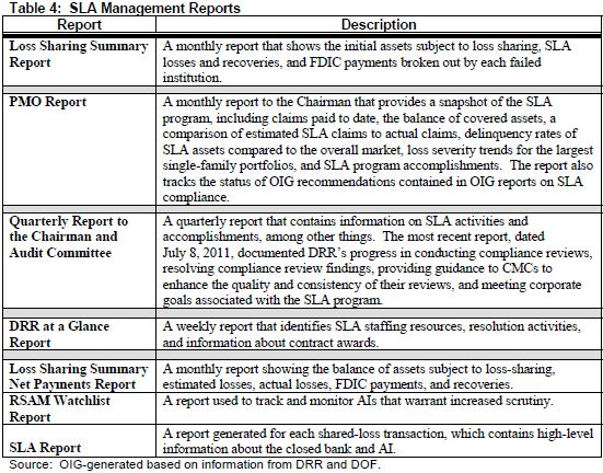 Quarterly business review template in word and pdf Quarterly - audit findings template