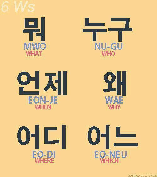 The 6 W S In Korean I Understand This Isn T Japanese Obviously Isnt Japaneseobviously Korean Koreani U Koreanisch Lernen Koreanische Worte Koreanisch
