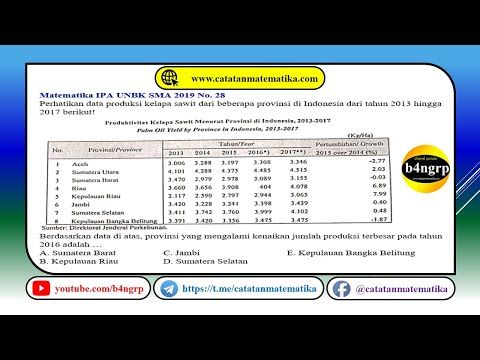 Unbk Sma 2019 Pembahasan Matematika Ipa No 28 Statistika Latihan Unbk 2020 Youtube Matematika Ipa Latihan
