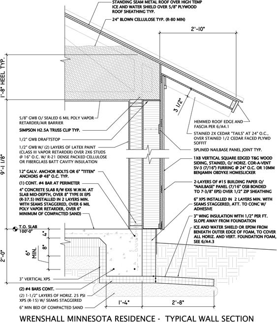 A Low Energy House For Northern Minnesota Pole Barn Homes Roof Edge Roof Sheathing
