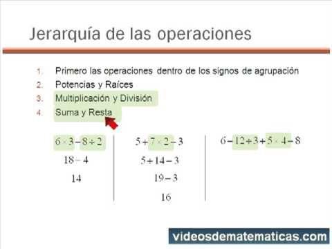 Orden de las Operaciones Matemáticas   - The Order of Mathematics Operations: Combinados - Jerarquía