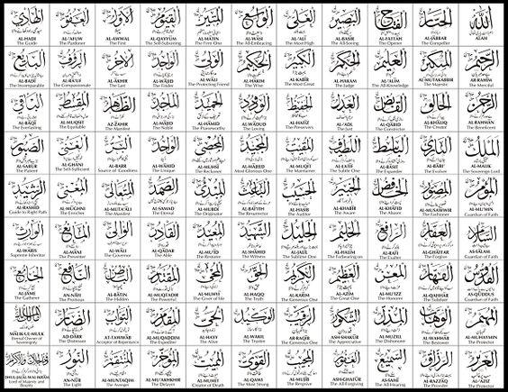 Tulisan 99 Asmul Husna Arab Latin Dan Artinya Lengkap Bahasa Indonesia Tulisan Allah Bahasa
