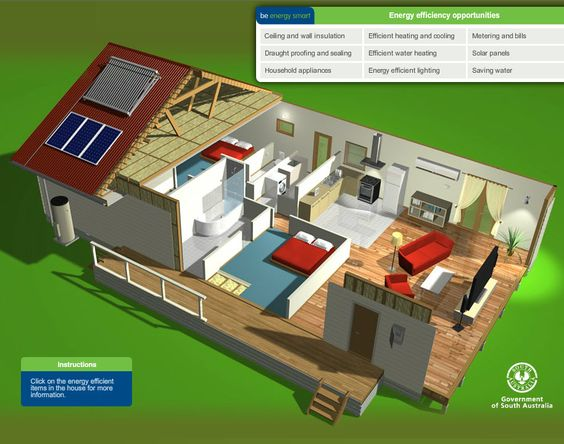 Pin Oleh Adi Myd Di Home And Building