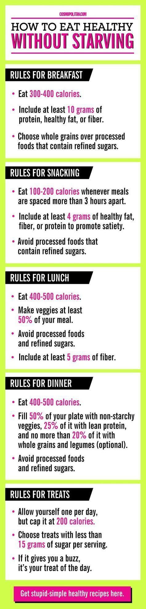 Healthy Eating Plan Infographic