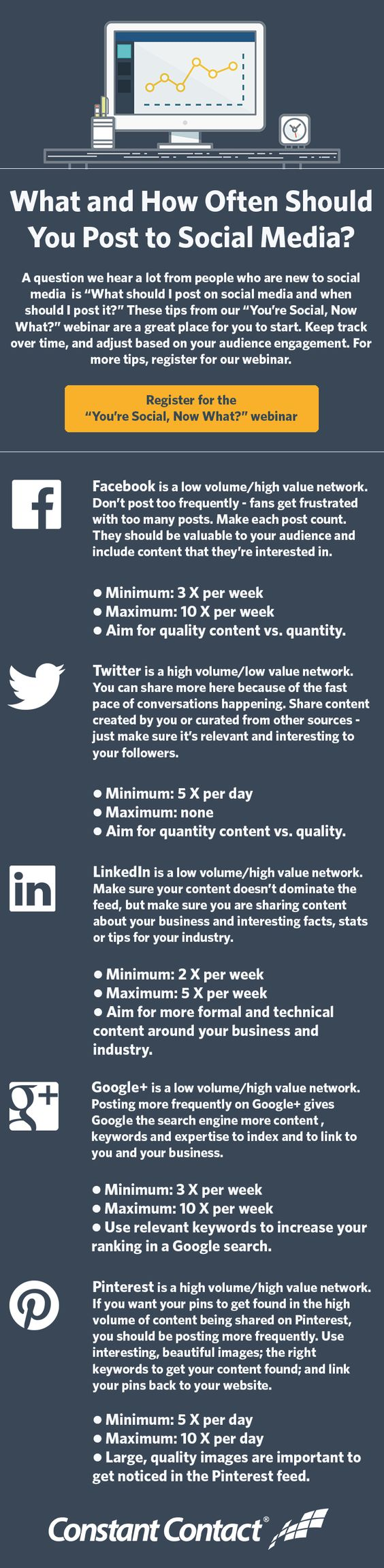 A #Guide to how often and what you should post to your different #Social #Media networks