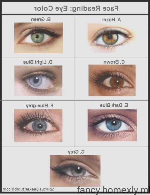 Lecture Du Visage Couleur Des Yeux La Signification Des Couleurs Des Yeux En Di Couleur Couleu Eye Color Facts Eye Color Chart Eye Color Chart Genetics