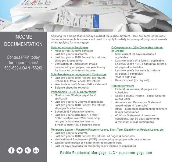 Mortgage Loan Income Documentation wwwpacresmortgage 800-318