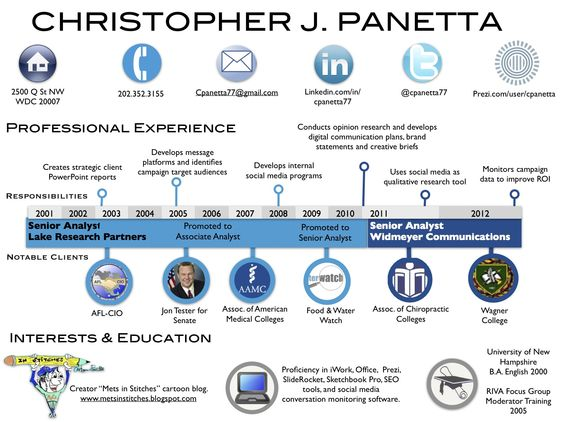 My resume as a timeline infographic using Keynote ...