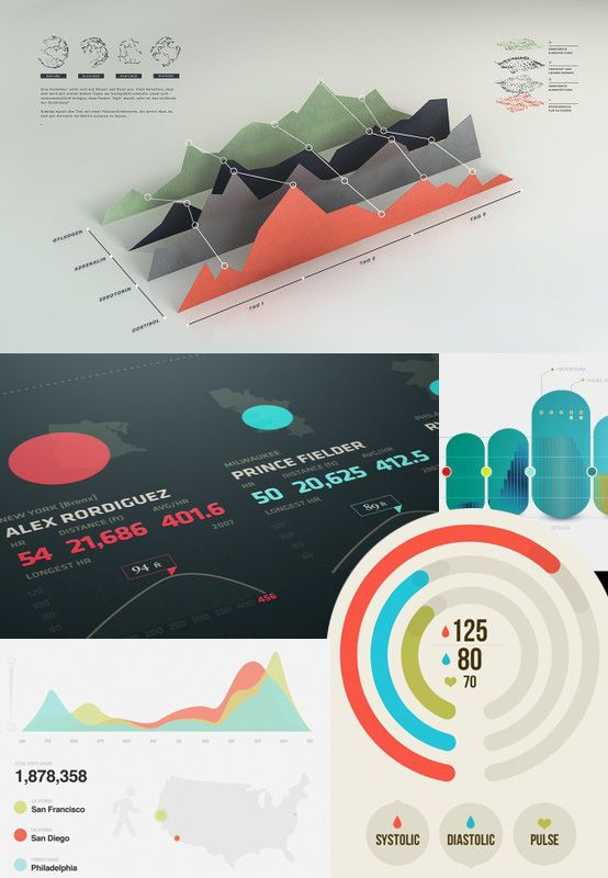 UI Designs Elements for #infographics