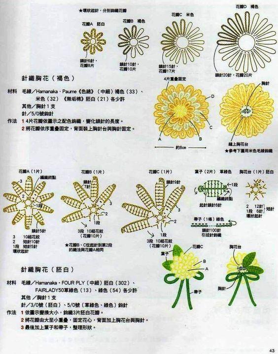Crochet y Bebê: Flores em crochet!