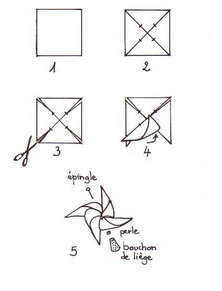 Objet Technique Moulin  Ef Bf Bd Caf Ef Bf Bd