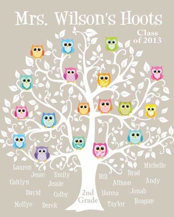 Classroom Names Ideas ~ Personalized teacher gift classroom kid s names