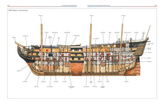 Cutty Sark Sailing Ship Google Search