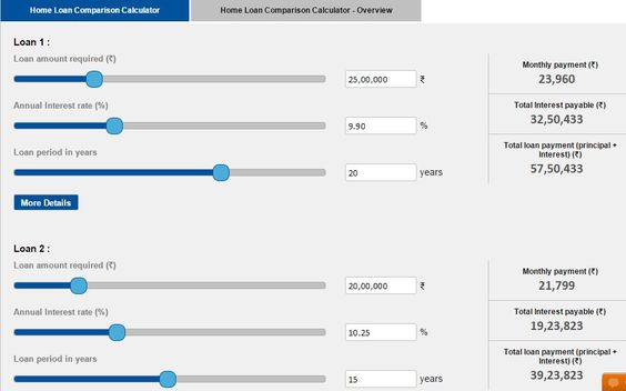 Loan Calculator Loan Comparison Calculator Pinterest - loan interest calculator