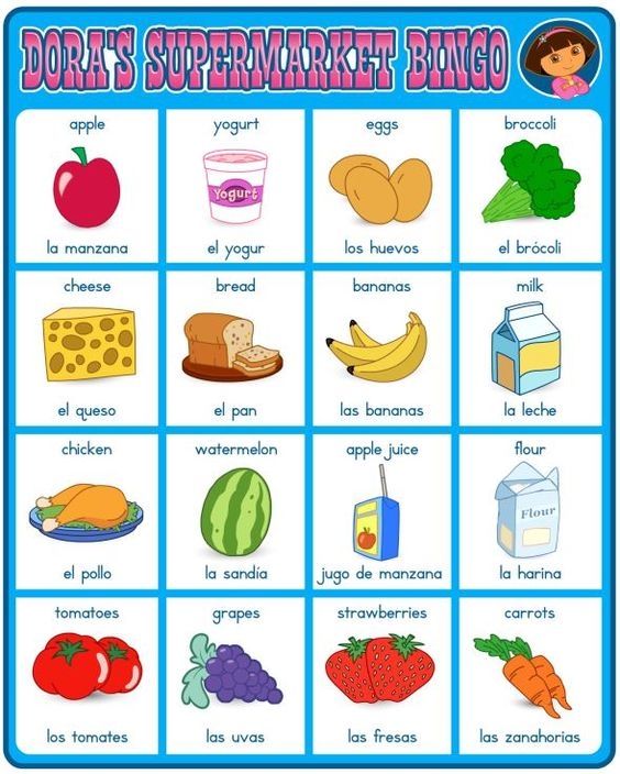 Even grocery shopping can be fun and educational Try playing Doras – Grocery Words