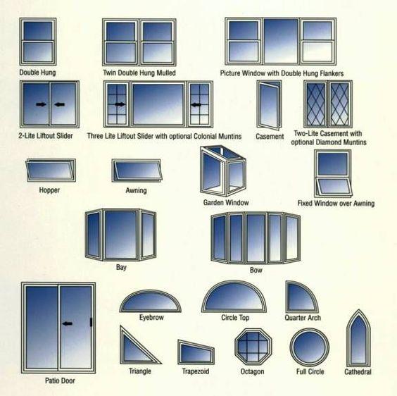 replacing window designs