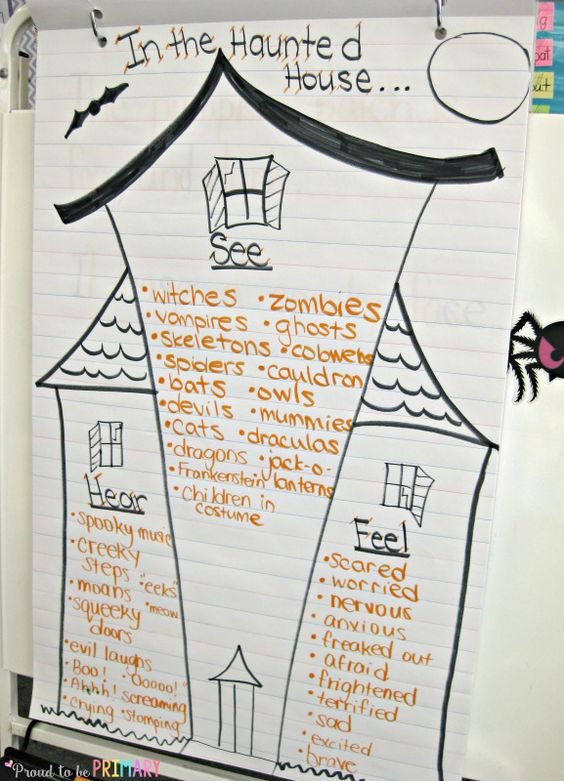 descriptive essay of a haunted house Descriptive essays about a haunted house (utk creative writing program) posted by on september 6, 2018 lenins state and revolution academic essay .