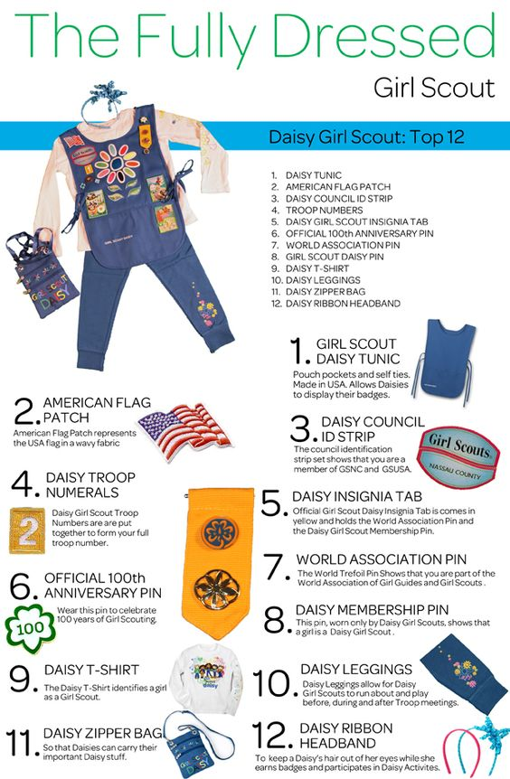 The Fully Dressed Girl Scout | What is a fully dressed Daisy Girl Scout?  #daisy #scout #Troop50170