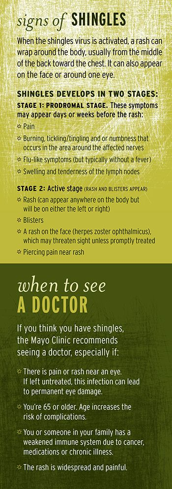 Do you know the signs? #chronicpain #shingles