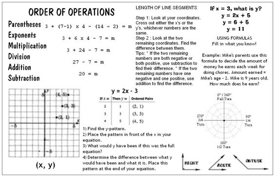 7 Effective Application Essay Tips For Order Of Operations