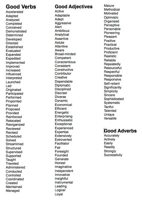 Good Resume Words Good Adjectives Resume Action Words Resume Verbs