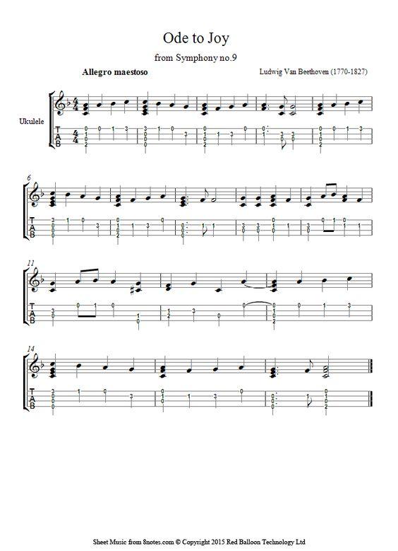 Piano : piano chords kahit maputi na ang buhok ko Piano Chords Kahit Maputi - Piano Chords Kahit ...
