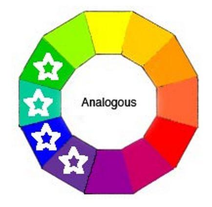 Square Tetrad Color Scheme