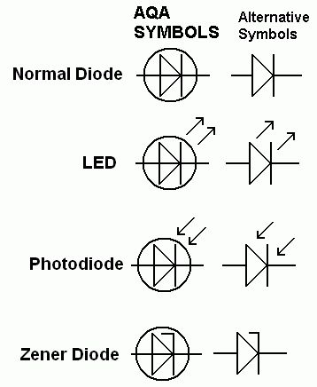 How To Read The Dashboard Lights 1370 also 1995 Fiat Coupe Fuel Relay Circuit also Trail Tech Wiring Diagram also King Dome Wiring Diagram additionally Icar resourcecenter encyclopedia starting1. on car switch symbols