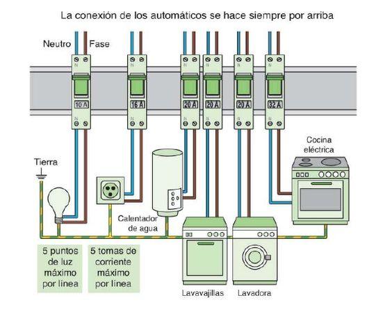 Instalacion electrica domiciliaria buscar con google - Hacer instalacion electrica domestica ...