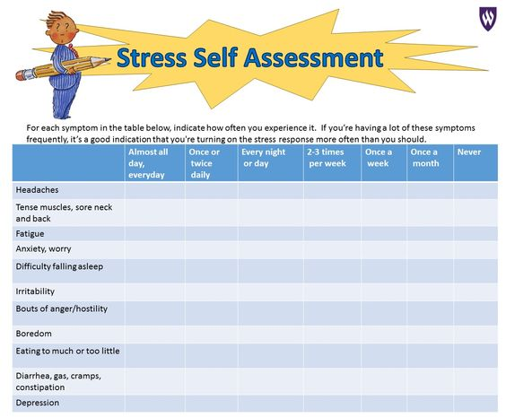 Many of our thoughts activate the stress response How do you - stress management chart