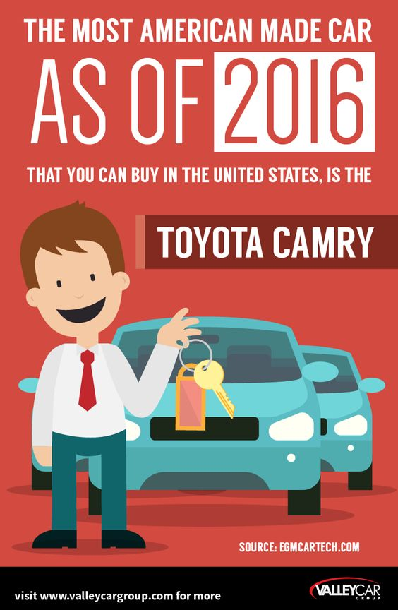 The @Toyota Camry tops Cars.com's research on the most American-made car www.valleycargroup.com #car #cars #deals #auto #carsforsale #business #valleycargroup #marketing #infographics #socialmedia #smm #automobile #automobiles #biz #entrepreneur #customers #customerservice #toyota #GMC #nissan #honda #kia #jeep #ford #subaru #Volkswagen #dodge #chrysler #minicooper #chevrolet