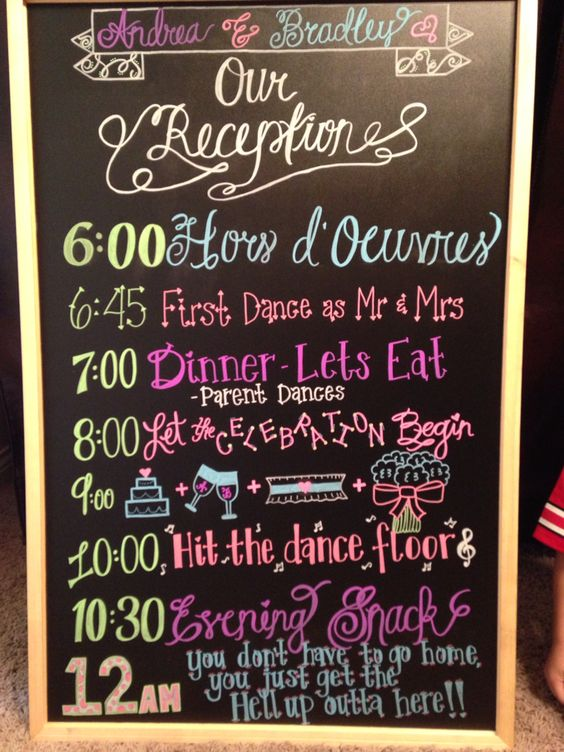Wedding Reception Timeline On A Chalkboard