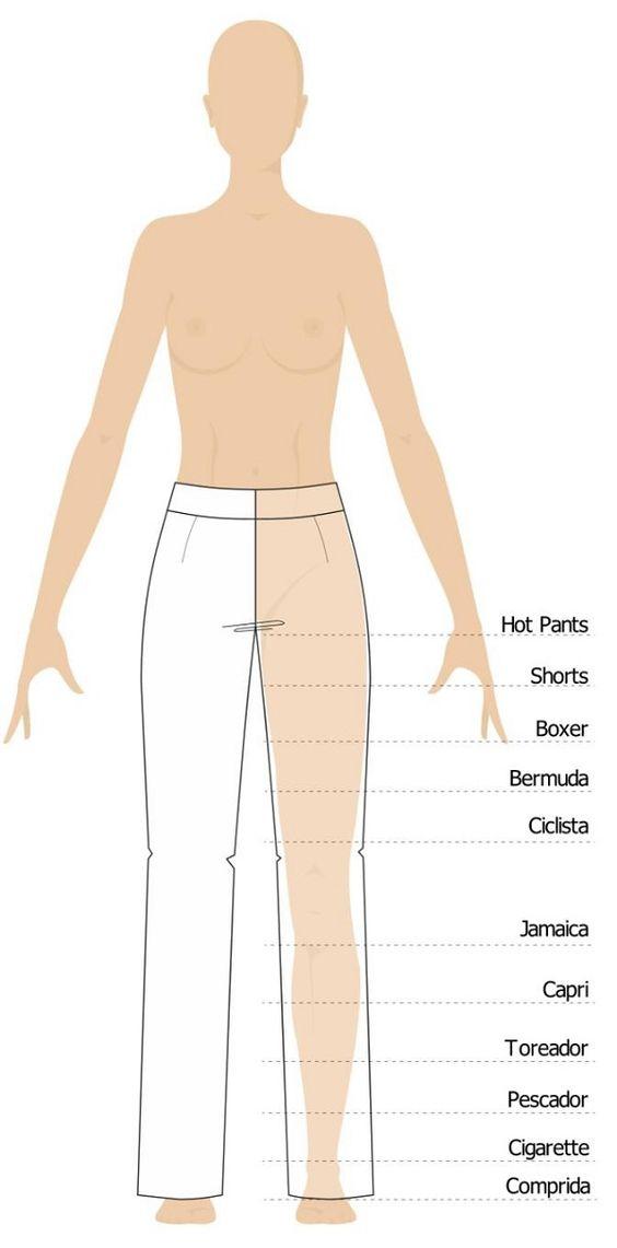 Tipos de calças: modelos e comprimentos - Industria Textil e do Vestuário - Textile Industry - Ano VI