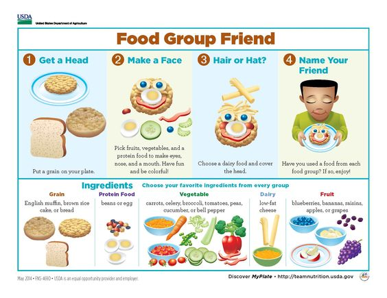Fun Look & Cook #recipes for #kindergarten-- #teacher tested & kid-approved! In #Spanish & English.  #MyPlate #education #parents http://www.fns.usda.gov/tn/discover-myplate-look-and-cook-recipes