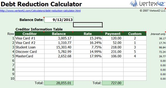 Snowball debt calculator - Become debt free at WhatsTheCost - debt reduction calculator
