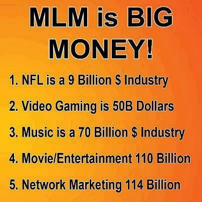 Why are so many people turning to Network Marketing / MLM and SISEL (sizzle) International for Financial Freedom and Better Health?  The List of Reasons is Compelling > http://sizzlenow.mysiselpro.com/v1/Sisel_Business.aspx