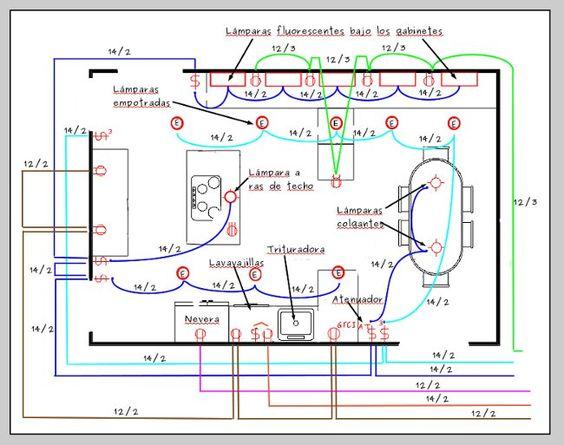 Plano Elecrico De Cocina Instalaciones Electricas Basicas