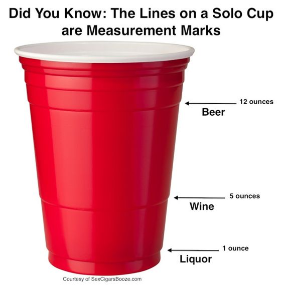 Did You Know:   The Lines on a Solo Cup are Measurement Marks  No, no I did not know.  Good to know when serving other beverages like punch and pop!  Red Solo Cups make me think Toby Keith.
