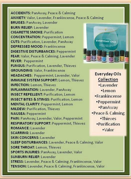 These oils come in the premium starter kit and are amazing!  Please contact me if you have any questions:  ylwebsite.com/stevie