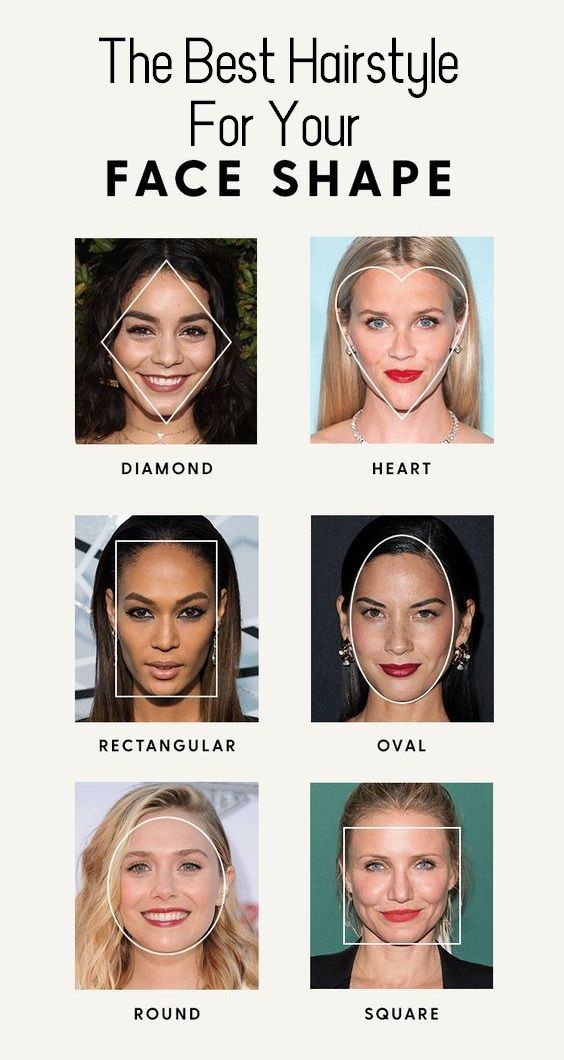 How To Find The Best Hairstyle For Your Face Shape Haircut For Face Shape Face Shape Hairstyles Square Face Shape