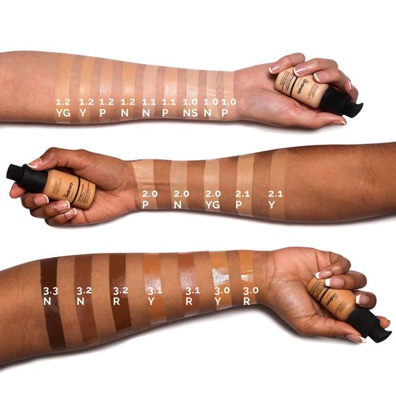The Ordinary | Coverage Foundation - 30ml (1 oz) • Shade Swatch