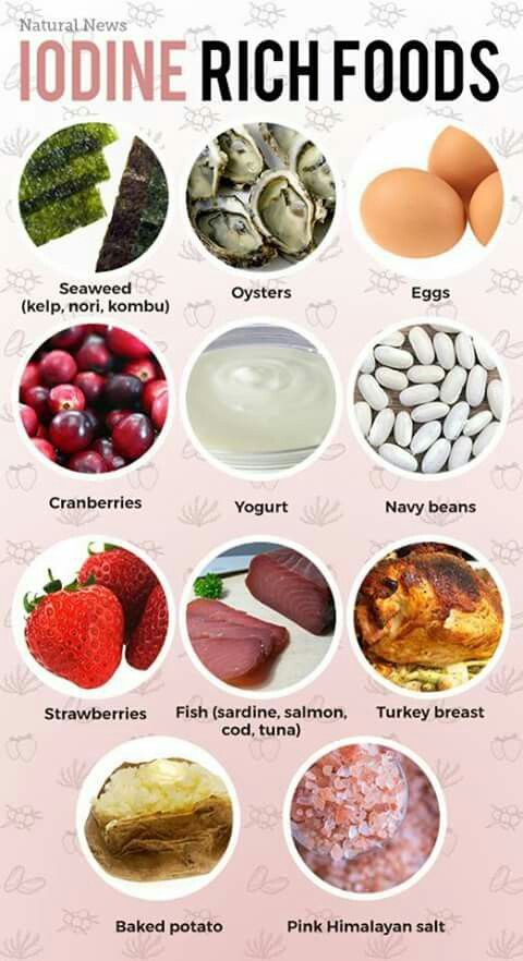 how to supplement iodine in diet