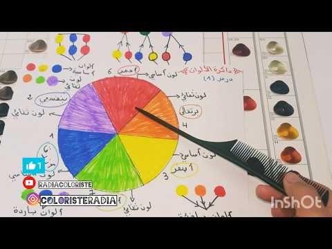 الالوان الأساسية درس 1 دائرة الالوان Le Cercle Chromatique Lecon 1 Youtube Beauty Map Art