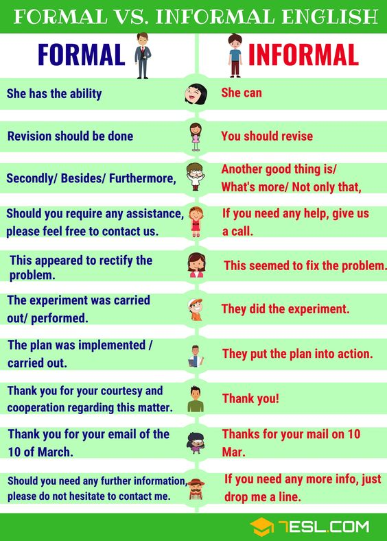 Useful Formal and Informal Expressions in English - 7 E S L